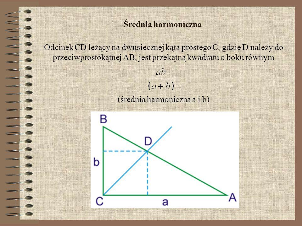 Średnia harmoniczna Odcinek CD leżący na dwusiecznej kąta prostego C, gdzie D należy do przeciwprostokątnej AB, jest przekątną kwadratu o boku równym