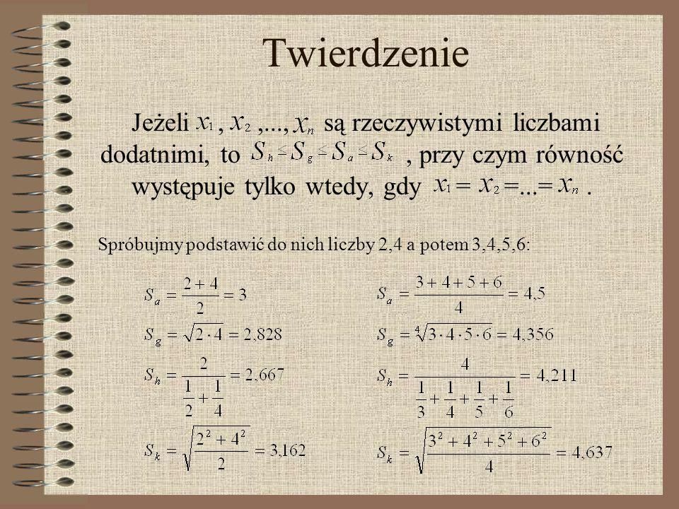 Twierdzenie Jeżeli,,..., są rzeczywistymi liczbami dodatnimi, to, przy czym równość występuje tylko wtedy, gdy = =...=. Spróbujmy podstawić do nich li