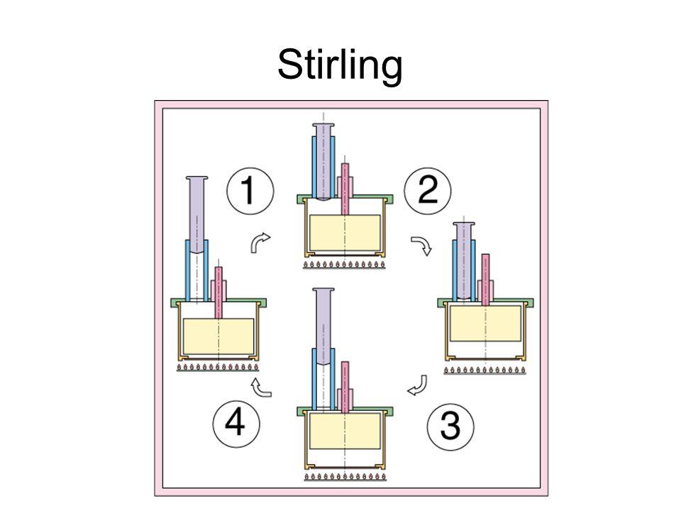 Silnik wynalazł szkocki duchowny Robert Stirling i opatentował go w 1816 roku (patent angielski nr 4081).
