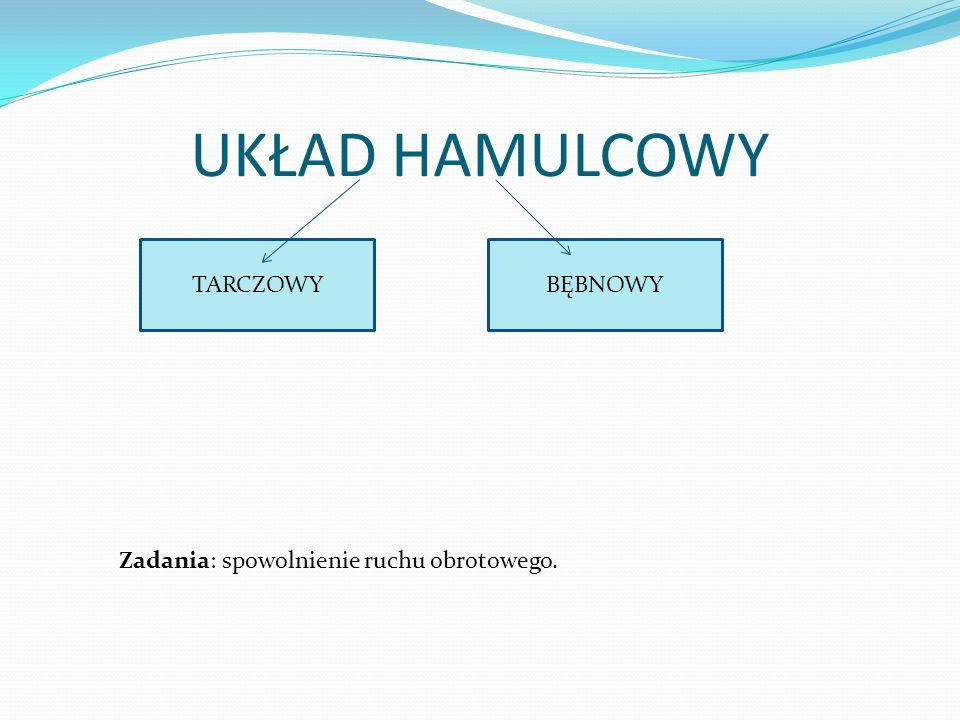 UKŁAD HAMULCOWY TARCZOWYBĘBNOWY Zadania: spowolnienie ruchu obrotowego.