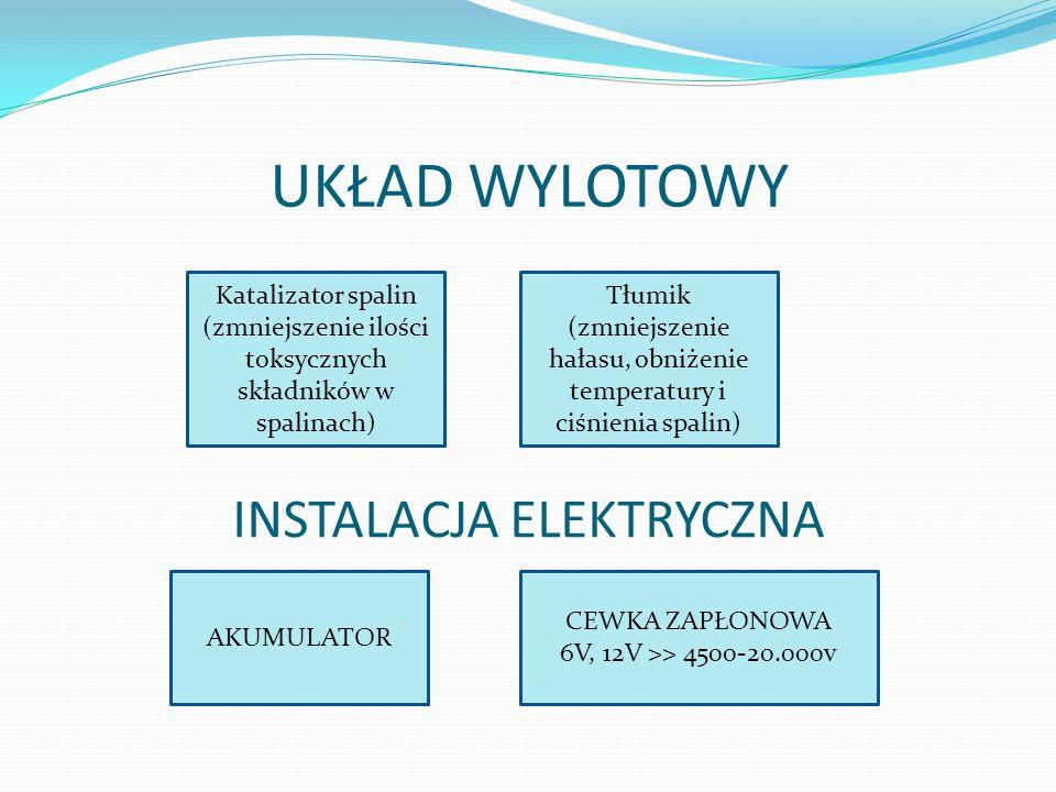 UKŁAD WYLOTOWY Katalizator spalin (zmniejszenie ilości toksycznych składników w spalinach) Tłumik (zmniejszenie hałasu, obniżenie temperatury i ciśnie