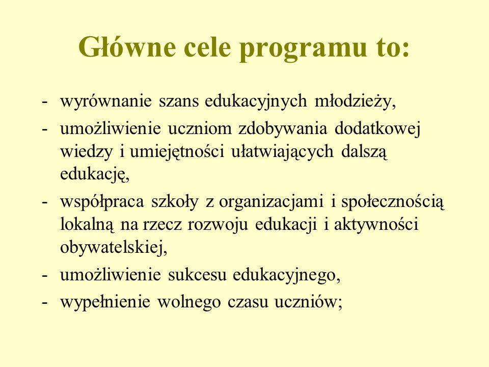 Główne cele programu to: -wyrównanie szans edukacyjnych młodzieży, -umożliwienie uczniom zdobywania dodatkowej wiedzy i umiejętności ułatwiających dalszą edukację, -współpraca szkoły z organizacjami i społecznością lokalną na rzecz rozwoju edukacji i aktywności obywatelskiej, -umożliwienie sukcesu edukacyjnego, -wypełnienie wolnego czasu uczniów;