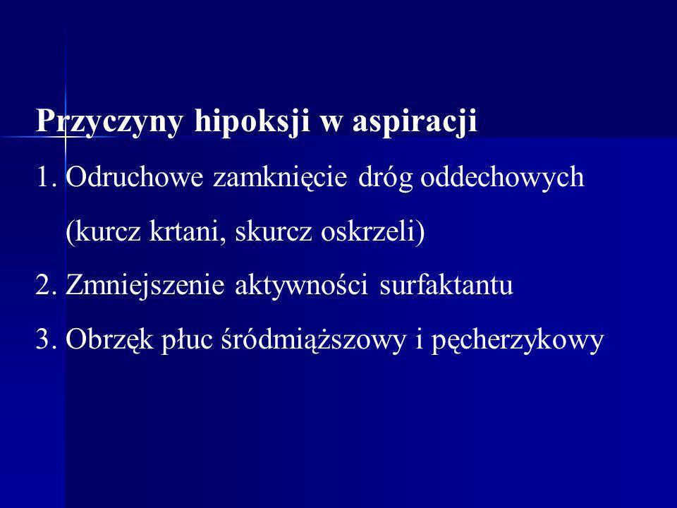 Przyczyny hipoksji w aspiracji 1. Odruchowe zamknięcie dróg oddechowych (kurcz krtani, skurcz oskrzeli) 2. Zmniejszenie aktywności surfaktantu 3. Obrz