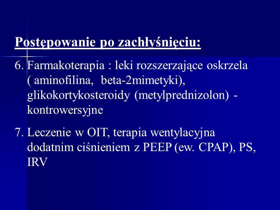 Postępowanie po zachłyśnięciu: 6. Farmakoterapia : leki rozszerzające oskrzela ( aminofilina, beta-2mimetyki), glikokortykosteroidy (metylprednizolon)