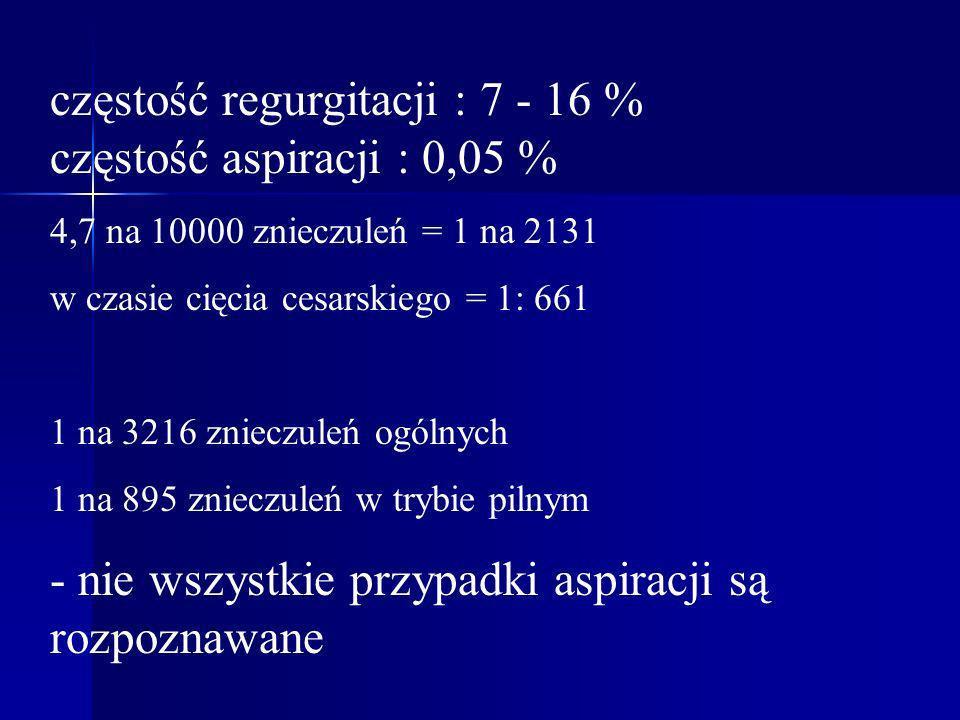 częstość regurgitacji : 7 - 16 % częstość aspiracji : 0,05 % 4,7 na 10000 znieczuleń = 1 na 2131 w czasie cięcia cesarskiego = 1: 661 1 na 3216 zniecz