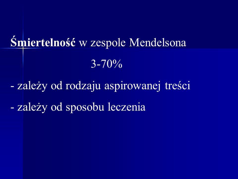 Śmiertelność w zespole Mendelsona 3-70% - zależy od rodzaju aspirowanej treści - zależy od sposobu leczenia