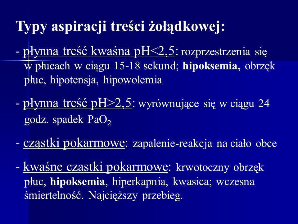 Typy aspiracji treści żołądkowej: - płynna treść kwaśna pH<2,5: rozprzestrzenia się w płucach w ciągu 15-18 sekund; hipoksemia, obrzęk płuc, hipotensj