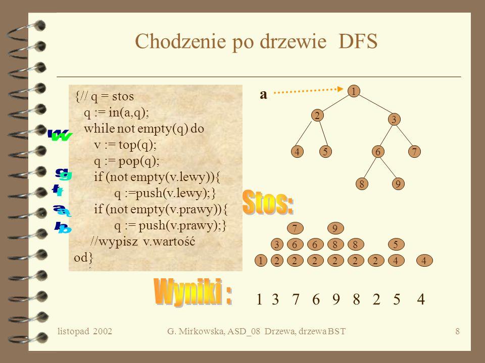 listopad 2002G. Mirkowska, ASD_08 Drzewa, drzewa BST7 Chodzenie po drzewie BFS { // q = kolejka q := in(a,q); while not empty(q) do v := first(q); q :
