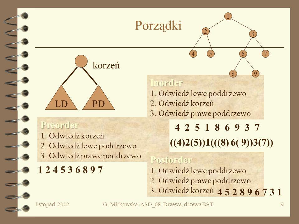 listopad 2002G. Mirkowska, ASD_08 Drzewa, drzewa BST8 Chodzenie po drzewie DFS { q := in(a,q); while not empty(q) do e := first(q); q := out(q); if (n