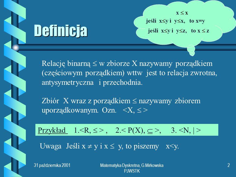 31 października 2001Matematyka Dyskretna, G.Mirkowska PJWSTK 2 Definicja Relację binarną w zbiorze X nazywamy porządkiem (częściowym porządkiem) wttw jest to relacja zwrotna, antysymetryczna i przechodnia.