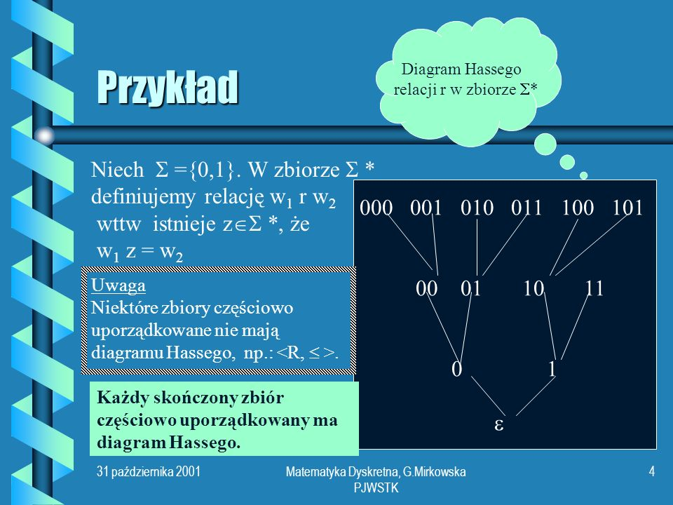 31 października 2001Matematyka Dyskretna, G.Mirkowska PJWSTK 14 Lemat Kuratowski (1922) - Zorn(1935) Jeżeli w zbiorze uporządkowanym X dla każdego łańcucha istnieje ograniczenie górne, to w X istnieje element maksymalny.