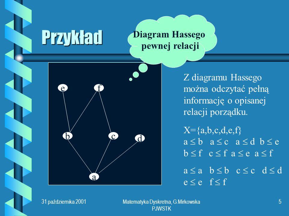 31 października 2001Matematyka Dyskretna, G.Mirkowska PJWSTK 15 Dobry porządek Relację binarną w zbiorze X nazywamy dobrym porządkiem wttw jest liniowym porządkiem oraz dla dowolnego niepustego podzbioru A zbioru X istnieje element minimalny.