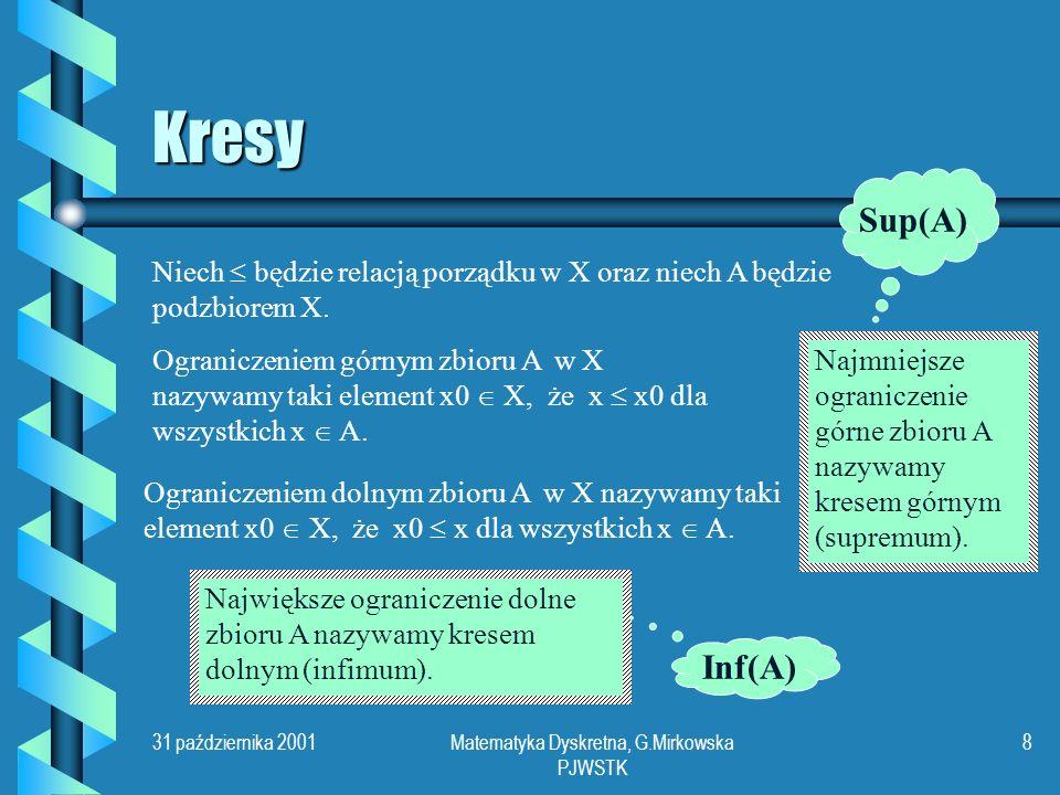 31 października 2001Matematyka Dyskretna, G.Mirkowska PJWSTK 8 Kresy Niech będzie relacją porządku w X oraz niech A będzie podzbiorem X.