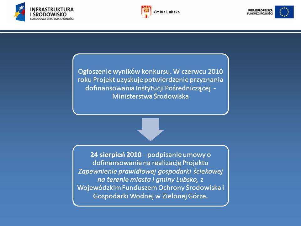 Ogłoszenie wyników konkursu. W czerwcu 2010 roku Projekt uzyskuje potwierdzenie przyznania dofinansowania Instytucji Pośredniczącej - Ministerstwa Śro