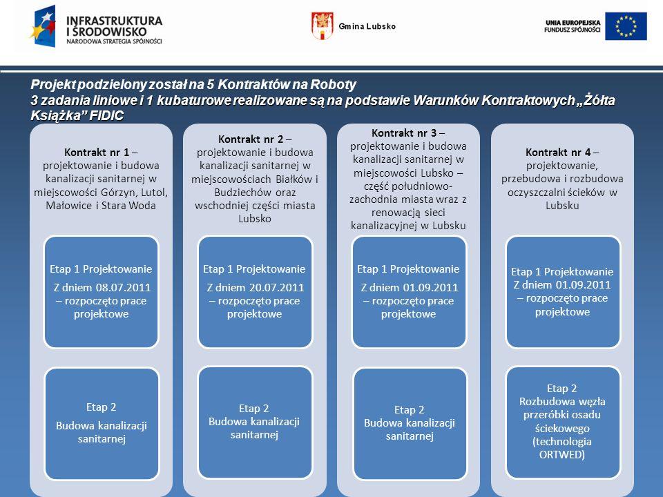 3 zadania liniowe i 1 kubaturowe realizowane są na podstawie Warunków Kontraktowych Żółta Książka FIDIC Projekt podzielony został na 5 Kontraktów na R