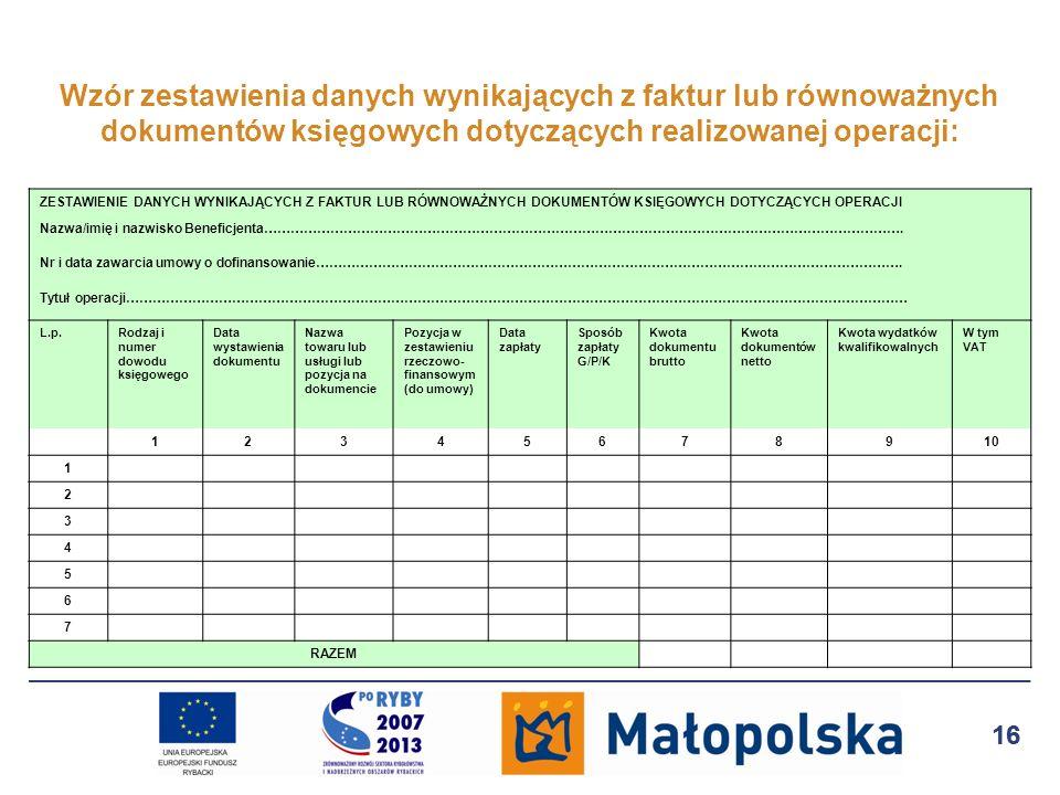 16 Wzór zestawienia danych wynikających z faktur lub równoważnych dokumentów księgowych dotyczących realizowanej operacji: ZESTAWIENIE DANYCH WYNIKAJĄ
