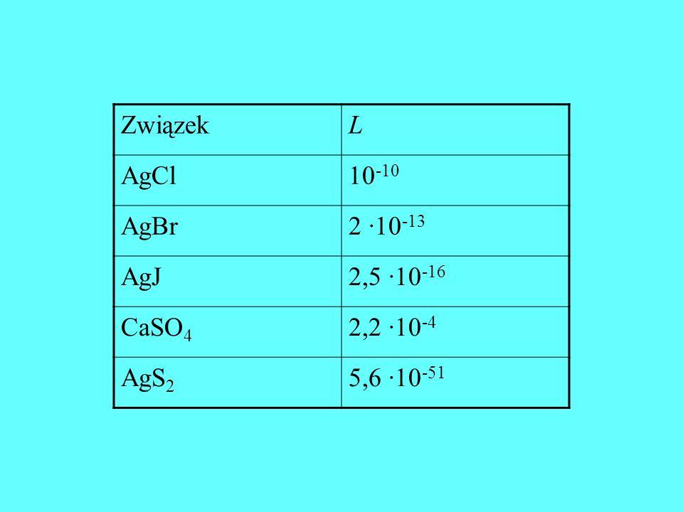 ZwiązekL AgCl10 -10 AgBr2 ·10 -13 AgJ2,5 ·10 -16 CaSO 4 2,2 ·10 -4 AgS 2 5,6 ·10 -51