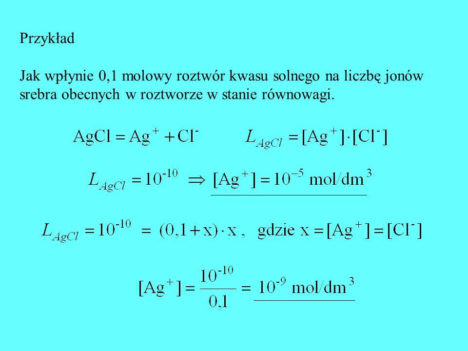 Przykład Jak wpłynie 0,1 molowy roztwór kwasu solnego na liczbę jonów srebra obecnych w roztworze w stanie równowagi.