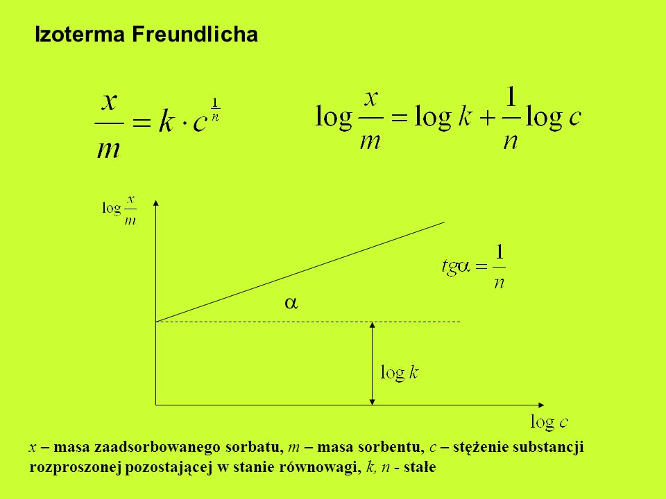 Izoterma Freundlicha x – masa zaadsorbowanego sorbatu, m – masa sorbentu, c – stężenie substancji rozproszonej pozostającej w stanie równowagi, k, n -