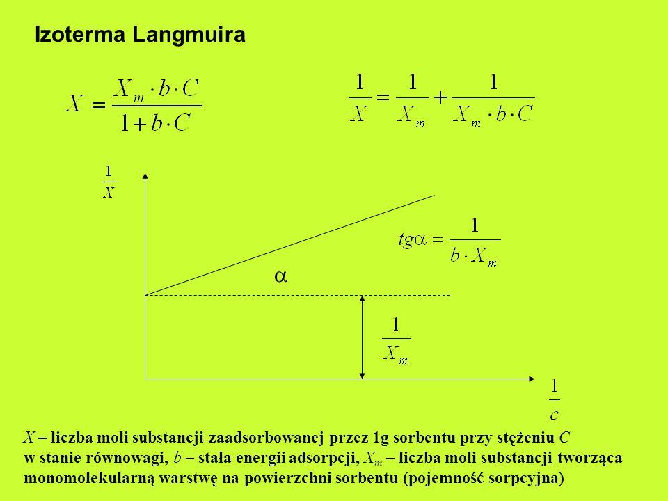 Izoterma Langmuira X – liczba moli substancji zaadsorbowanej przez 1g sorbentu przy stężeniu C w stanie równowagi, b – stała energii adsorpcji, X m –