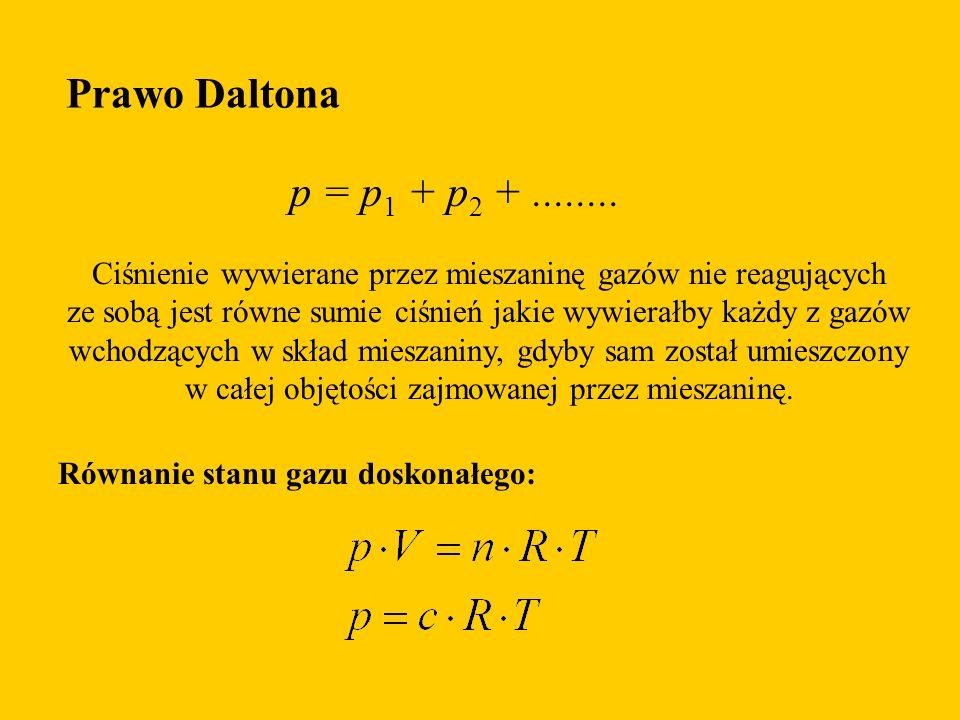 Prawo Daltona p = p 1 + p 2 +........ Ciśnienie wywierane przez mieszaninę gazów nie reagujących ze sobą jest równe sumie ciśnień jakie wywierałby każ