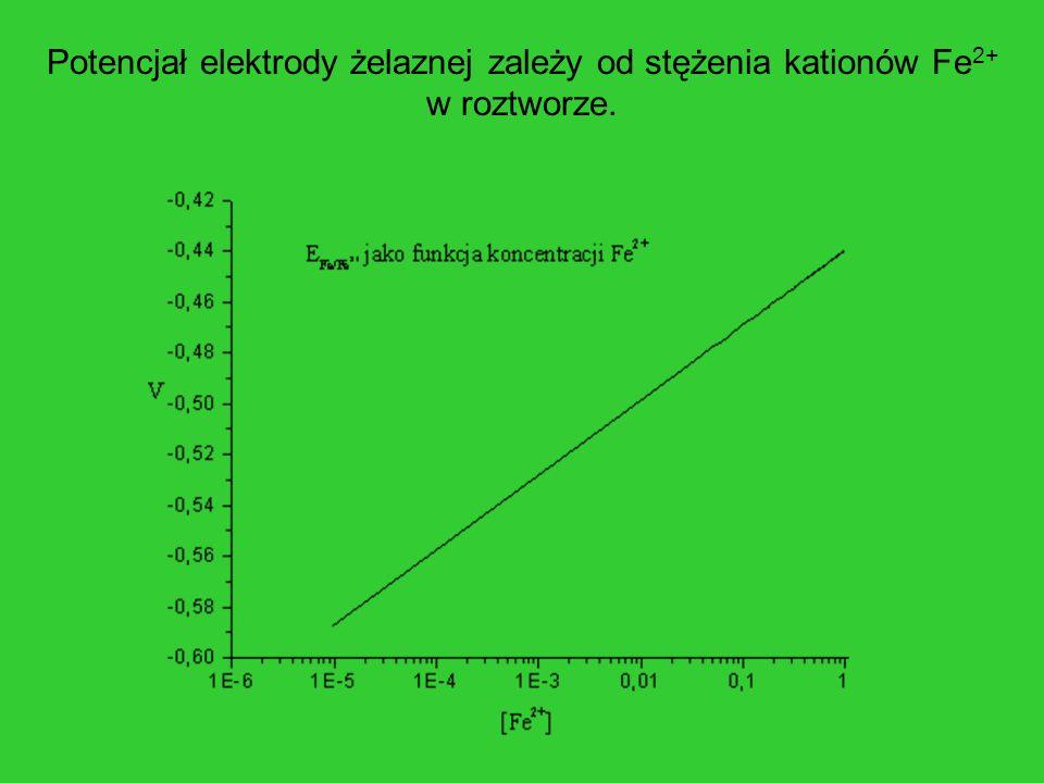 Potencjał elektrody żelaznej zależy od stężenia kationów Fe 2+ w roztworze.