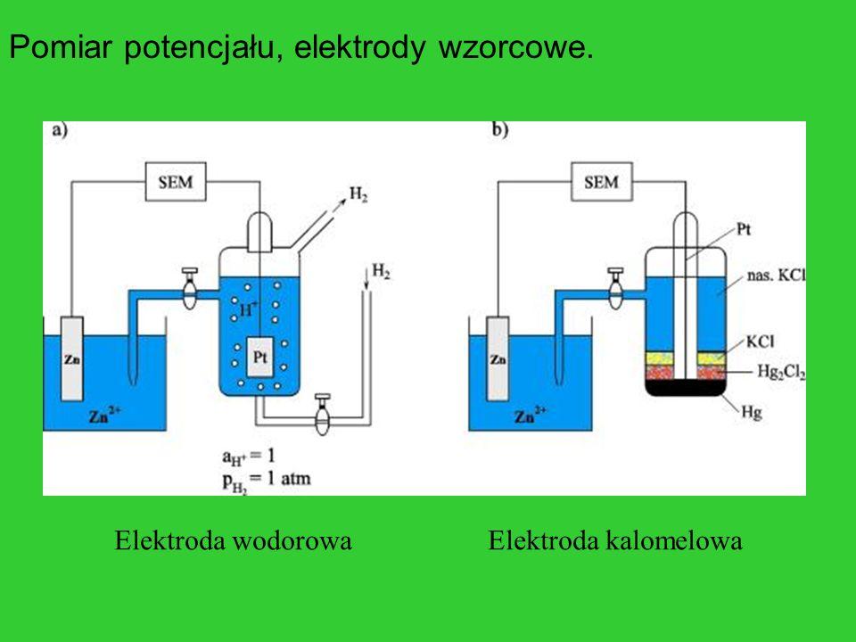 Pomiar potencjału, elektrody wzorcowe. Elektroda wodorowa Elektroda kalomelowa