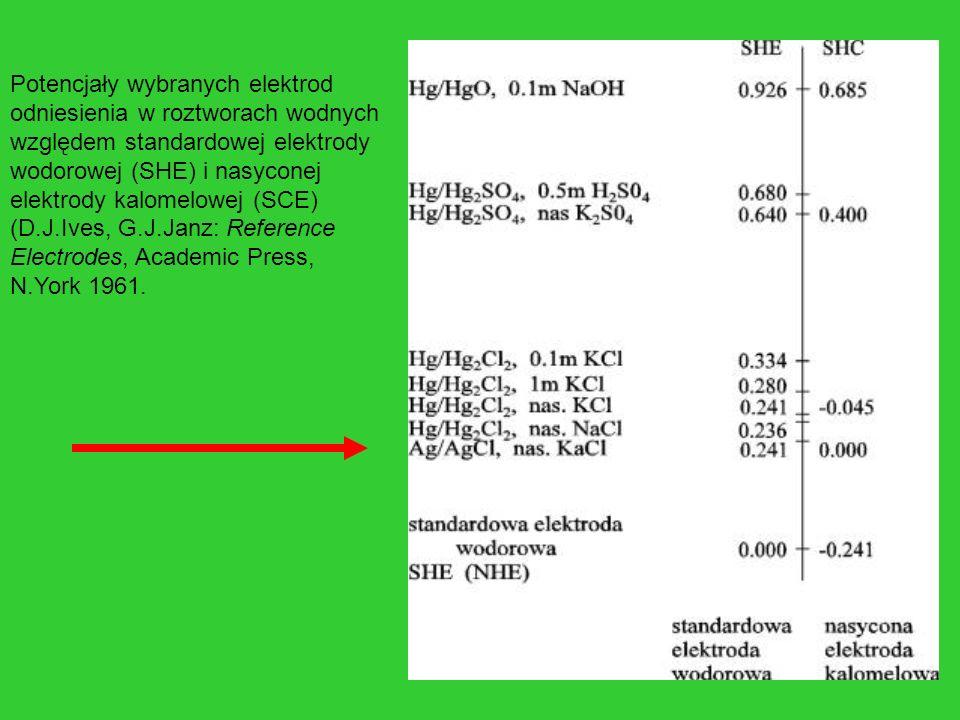 Potencjały wybranych elektrod odniesienia w roztworach wodnych względem standardowej elektrody wodorowej (SHE) i nasyconej elektrody kalomelowej (SCE)