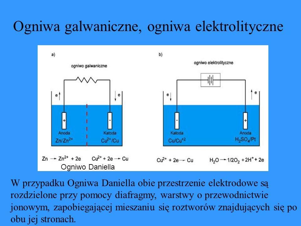 Ogniwa galwaniczne, ogniwa elektrolityczne Ogniwo Daniella W przypadku Ogniwa Daniella obie przestrzenie elektrodowe są rozdzielone przy pomocy diafra
