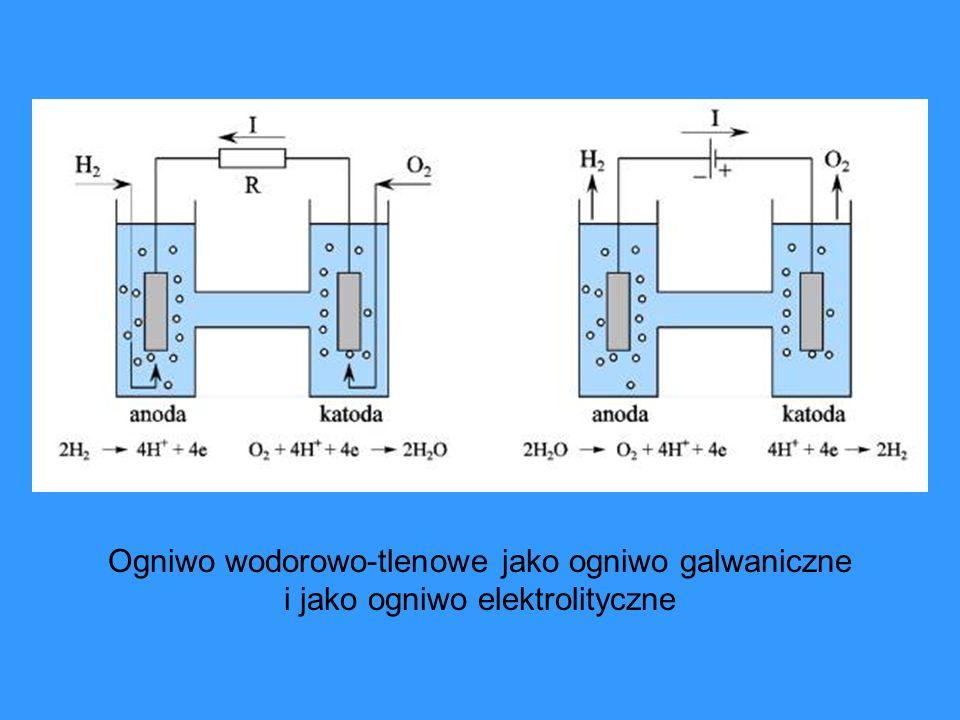 Ogniwo wodorowo-tlenowe jako ogniwo galwaniczne i jako ogniwo elektrolityczne