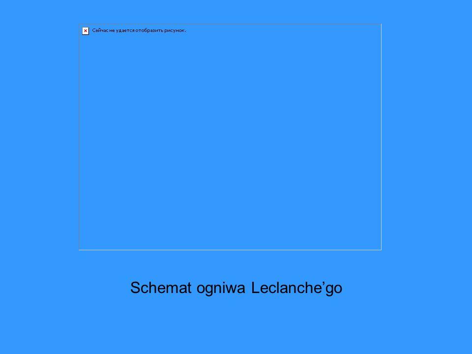 Schemat ogniwa Leclanchego