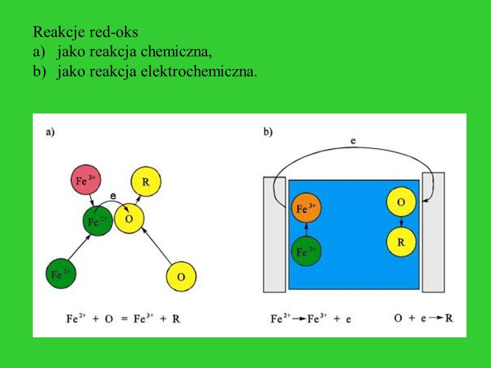 Reakcje red-oks a)jako reakcja chemiczna, b)jako reakcja elektrochemiczna.