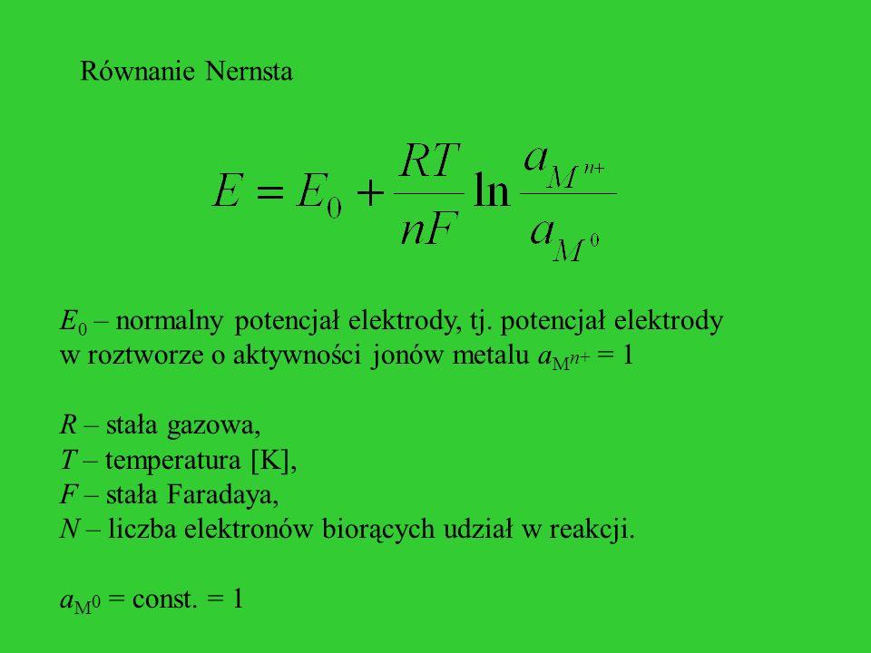 Równanie Nernsta E 0 – normalny potencjał elektrody, tj. potencjał elektrody w roztworze o aktywności jonów metalu a M n+ = 1 R – stała gazowa, T – te