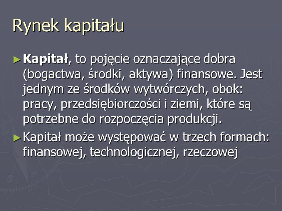 Rynek kapitału Kapitał, to pojęcie oznaczające dobra (bogactwa, środki, aktywa) finansowe. Jest jednym ze środków wytwórczych, obok: pracy, przedsiębi
