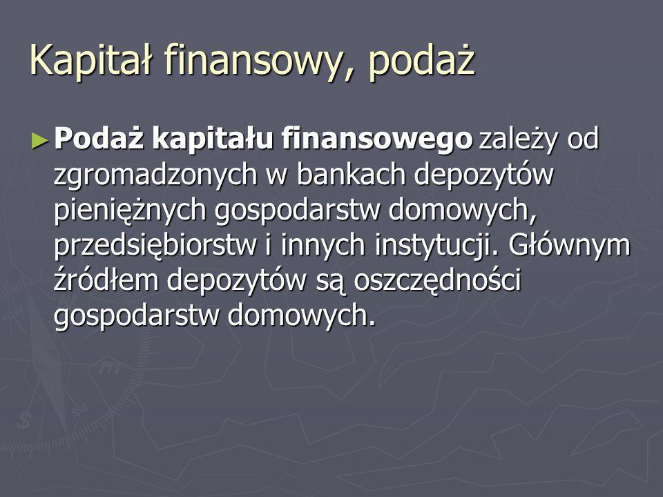 Kapitał finansowy, podaż Podaż kapitału finansowego zależy od zgromadzonych w bankach depozytów pieniężnych gospodarstw domowych, przedsiębiorstw i in