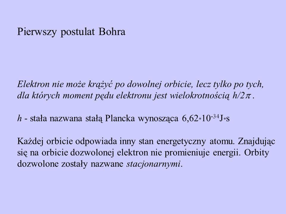 Pierwszy postulat Bohra Elektron nie może krążyć po dowolnej orbicie, lecz tylko po tych, dla których moment pędu elektronu jest wielokrotnością h/2.