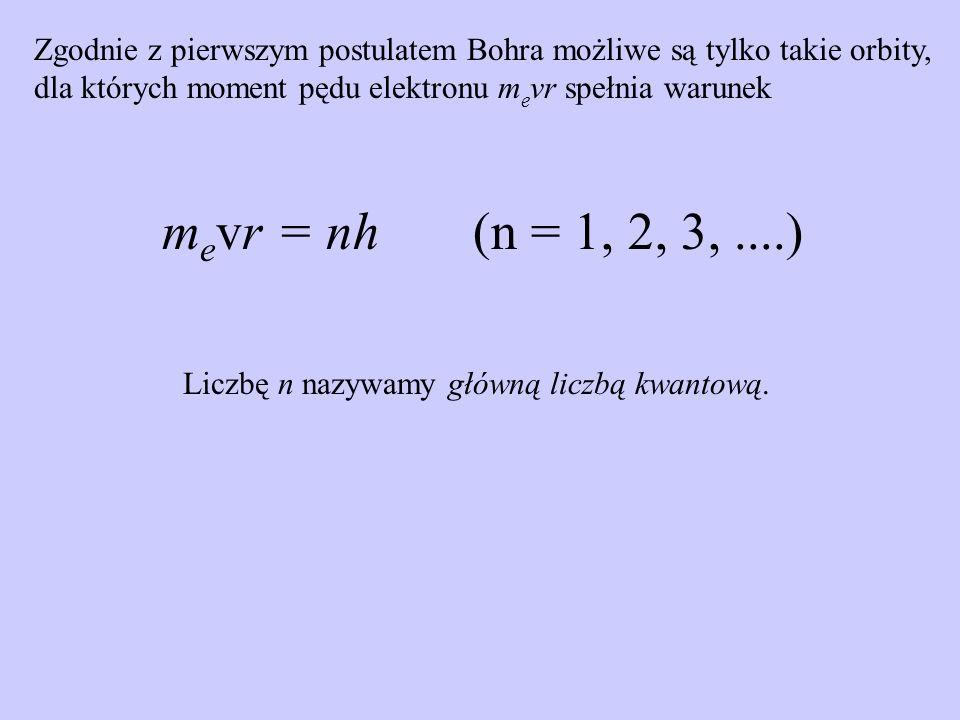 Zgodnie z pierwszym postulatem Bohra możliwe są tylko takie orbity, dla których moment pędu elektronu m e vr spełnia warunek Liczbę n nazywamy główną