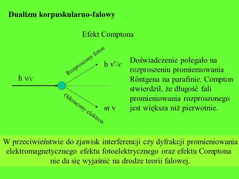 Dualizm korpuskularno-falowy Efekt Comptona Odrzucony elektron Rozproszony foton m v h /c Doświadczenie polegało na rozproszeniu promieniowania Röntge