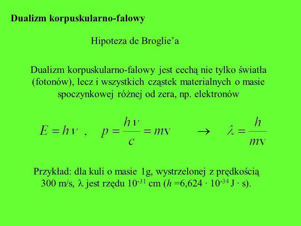Hipoteza de Brogliea Dualizm korpuskularno-falowy Dualizm korpuskularno-falowy jest cechą nie tylko światła (fotonów), lecz i wszystkich cząstek mater