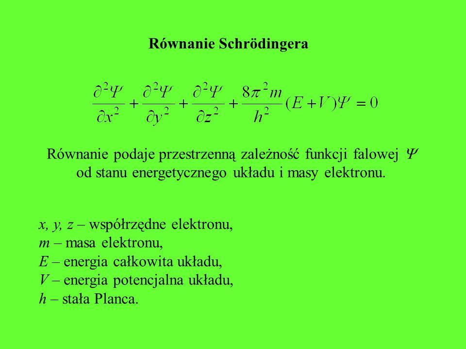 Równanie Schrödingera Równanie podaje przestrzenną zależność funkcji falowej od stanu energetycznego układu i masy elektronu. x, y, z – współrzędne el