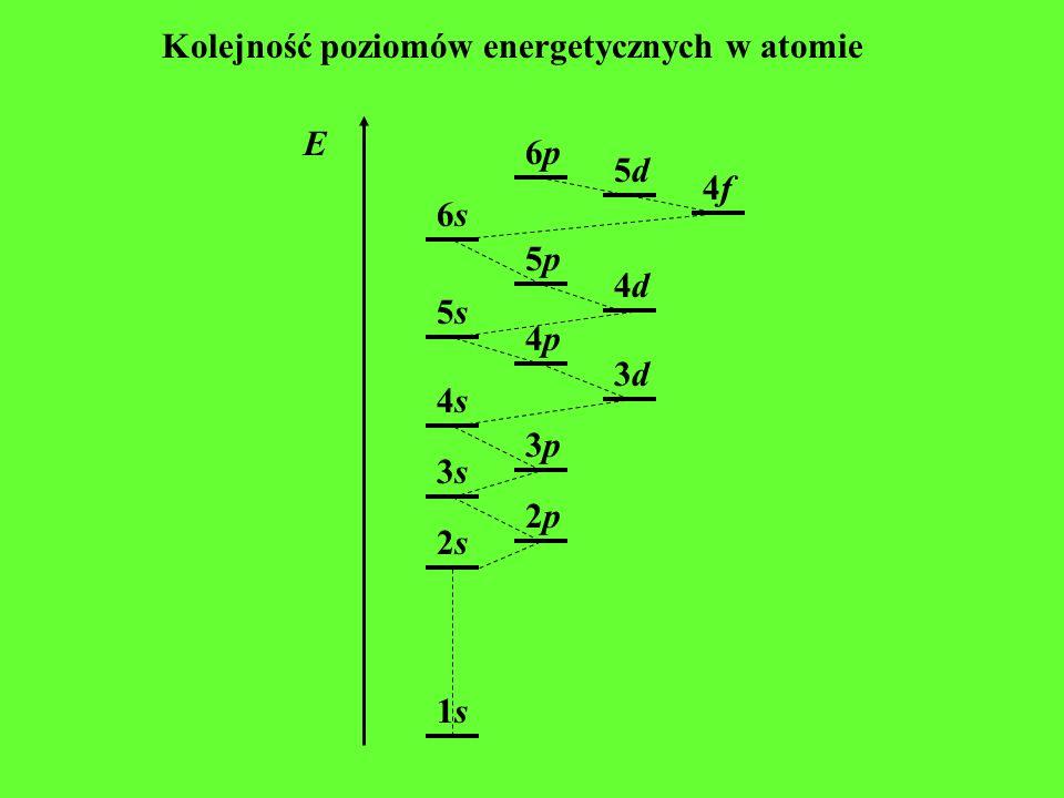 Kolejność poziomów energetycznych w atomie 1s1s 2s2s 3s3s 4s4s 5s5s 6s6s 2p2p 3p3p 4p4p 5p5p 6p6p 3d3d 4d4d 5d5d 4f4f E