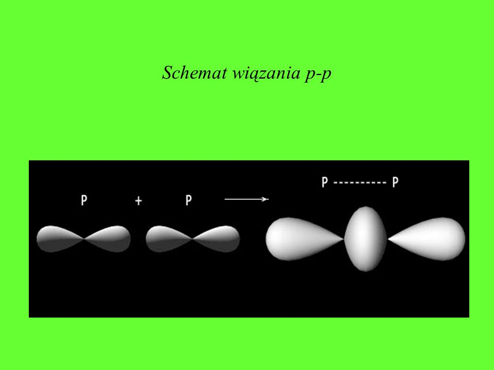 Schemat wiązania p-p