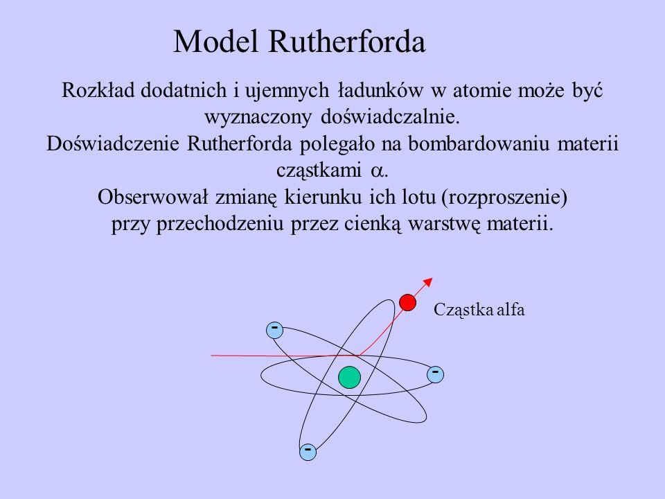 Model Rutherforda Rozkład dodatnich i ujemnych ładunków w atomie może być wyznaczony doświadczalnie. Doświadczenie Rutherforda polegało na bombardowan