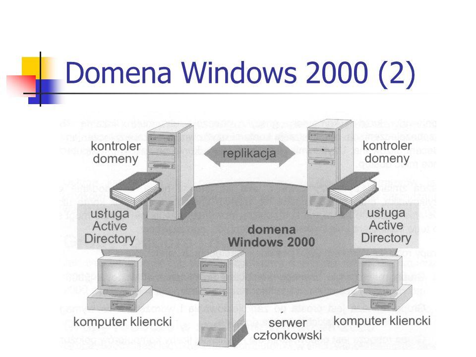 Domena Windows 2000 (2)