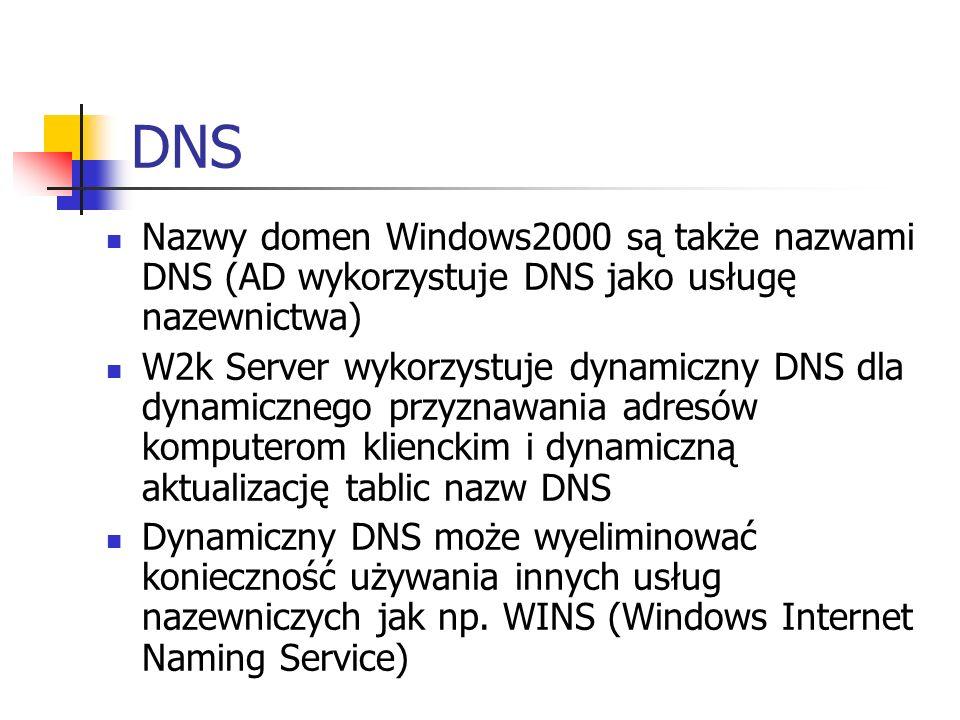 DNS Nazwy domen Windows2000 są także nazwami DNS (AD wykorzystuje DNS jako usługę nazewnictwa) W2k Server wykorzystuje dynamiczny DNS dla dynamicznego