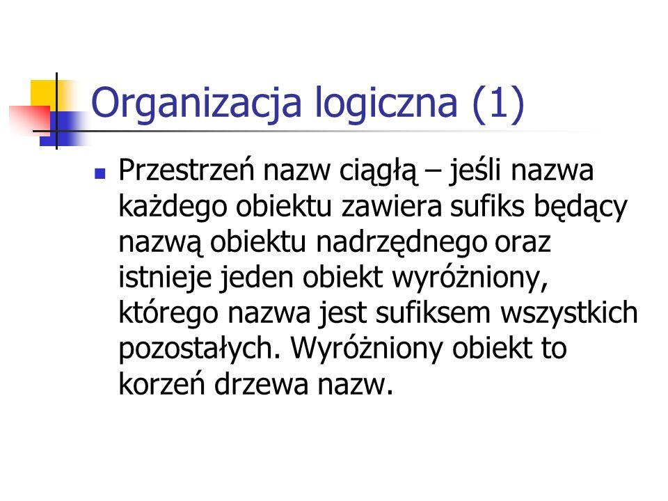 Organizacja logiczna (1) Przestrzeń nazw ciągłą – jeśli nazwa każdego obiektu zawiera sufiks będący nazwą obiektu nadrzędnego oraz istnieje jeden obie