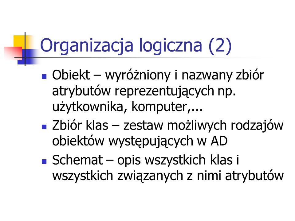 Organizacja logiczna (2) Obiekt – wyróżniony i nazwany zbiór atrybutów reprezentujących np. użytkownika, komputer,... Zbiór klas – zestaw możliwych ro