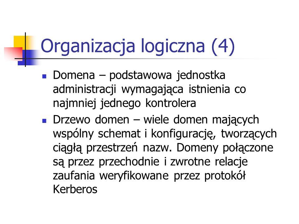 Organizacja logiczna (4) Domena – podstawowa jednostka administracji wymagająca istnienia co najmniej jednego kontrolera Drzewo domen – wiele domen ma