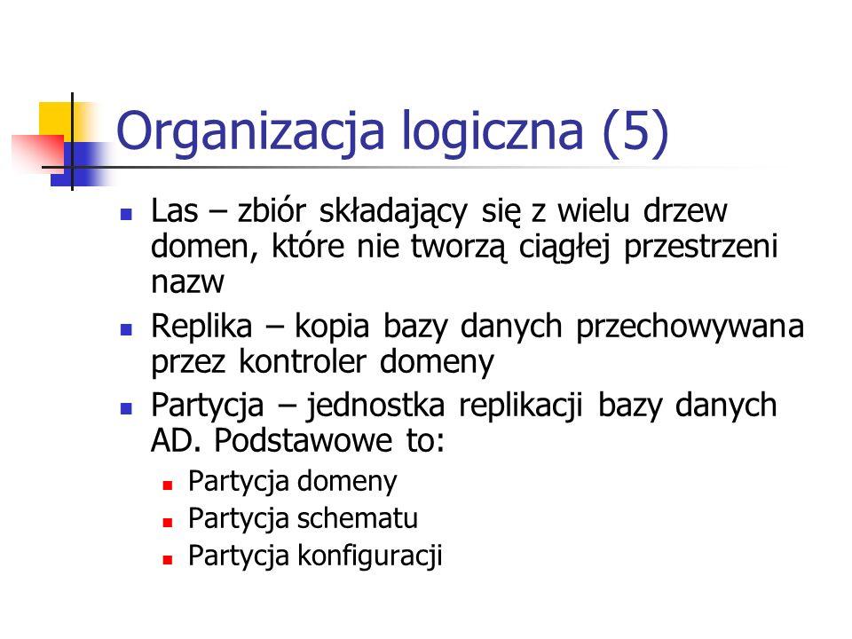 Organizacja logiczna (5) Las – zbiór składający się z wielu drzew domen, które nie tworzą ciągłej przestrzeni nazw Replika – kopia bazy danych przecho