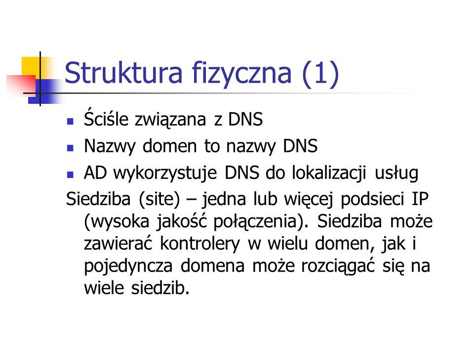 Struktura fizyczna (1) Ściśle związana z DNS Nazwy domen to nazwy DNS AD wykorzystuje DNS do lokalizacji usług Siedziba (site) – jedna lub więcej pods
